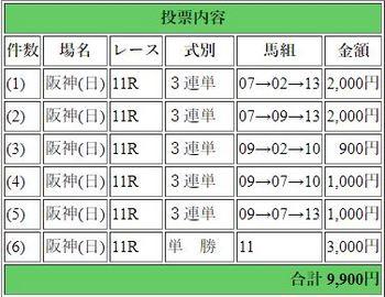 宝塚記念投票2021.JPG